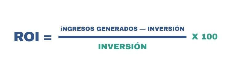 ROI. Retorno de la Inversión. KPI de Estrategia de Marketing Digital. Rodrigo del Olmo.
